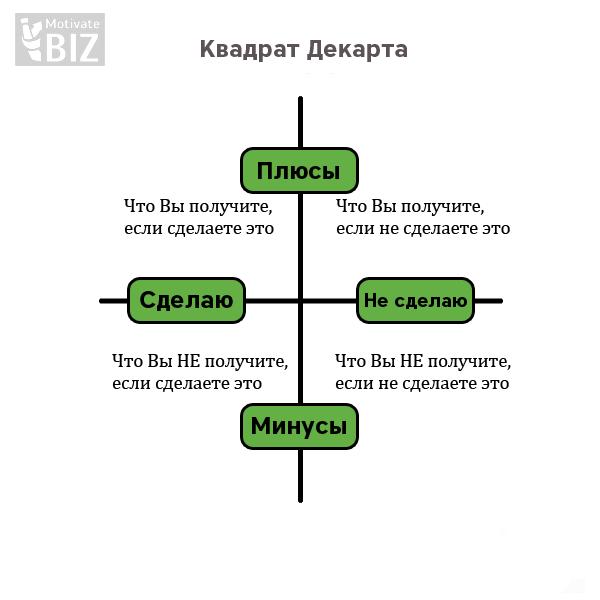 Квадрат-декарта-2